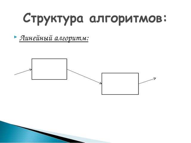Линейный алгоритм: