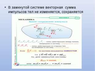 В замкнутой системе векторная сумма импульсов тел не изменяется, сохраняется