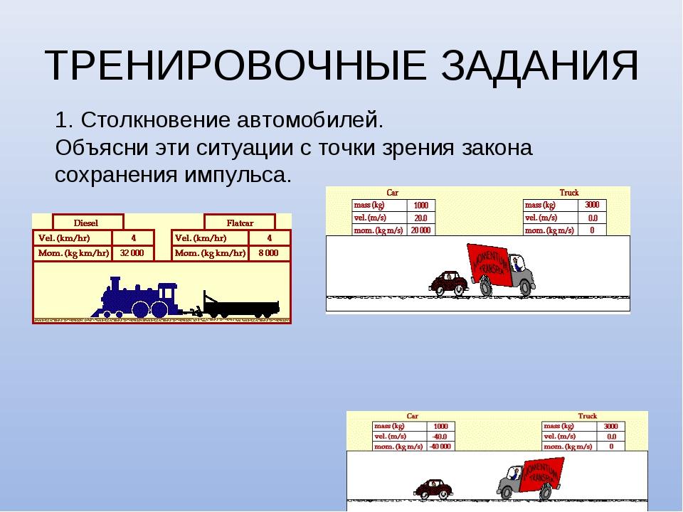 ТРЕНИРОВОЧНЫЕ ЗАДАНИЯ 1. Столкновение автомобилей. Объясни эти ситуации с точ...