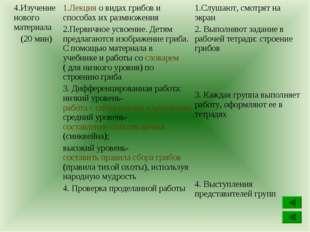 4.Изучение нового материала (20 мин)Лекция о видах грибов и способах их разм