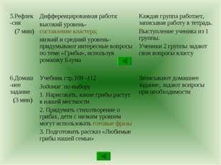 5.Рефлек -сия (7 мин)Дифференцированная работа: высокий уровень- составление