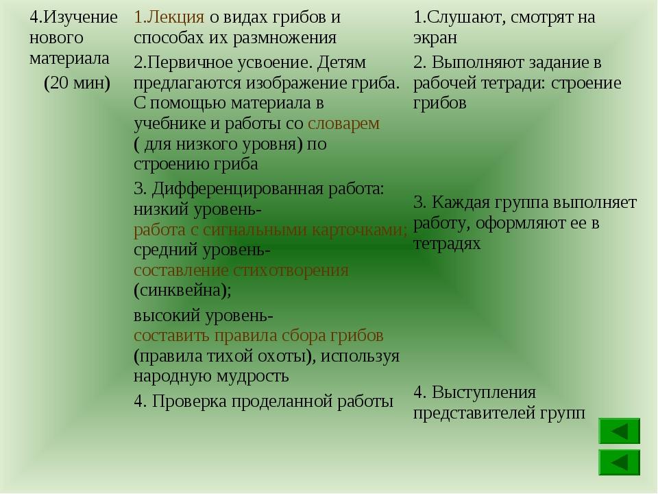 4.Изучение нового материала (20 мин)Лекция о видах грибов и способах их разм...