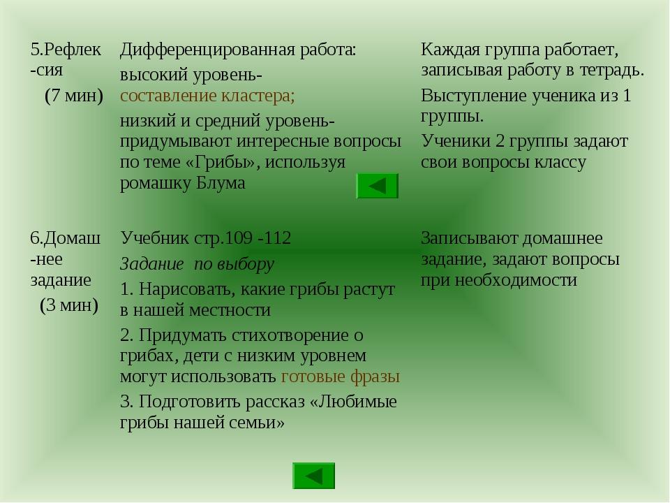 5.Рефлек -сия (7 мин)Дифференцированная работа: высокий уровень- составление...