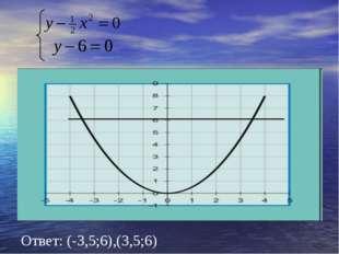 Ответ: (-3,5;6),(3,5;6)