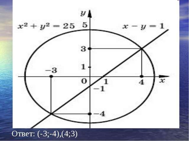 Ответ: (-3;-4),(4;3)