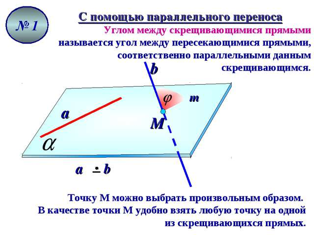 С помощью параллельного переноса Углом между скрещивающимися прямыми называет...