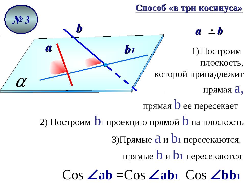 Построим плоскость, которой принадлежит прямая а, прямая b ее пересекает 2) П...