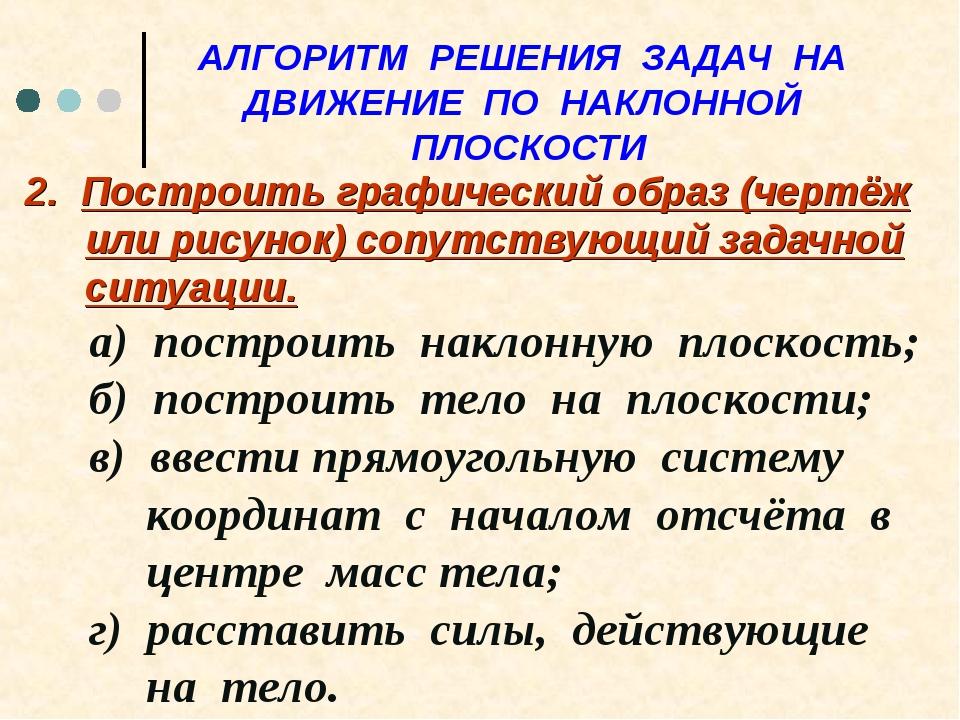 АЛГОРИТМ РЕШЕНИЯ ЗАДАЧ НА ДВИЖЕНИЕ ПО НАКЛОННОЙ ПЛОСКОСТИ 2. Построить графич...