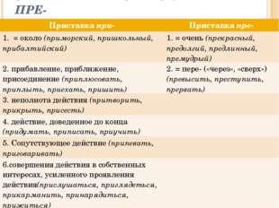 ЗНАЧЕНИЕ ПРИСТАВОК ПРИ- И ПРЕ- Приставка при-Приставка пре- 1. = около (прим