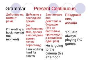Grammar Present Сontinuous Действие на момент речи I'm reading a book now (a