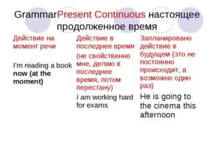 GrammarPresent Сontinuous настоящее продолженное время Действие на момент ре