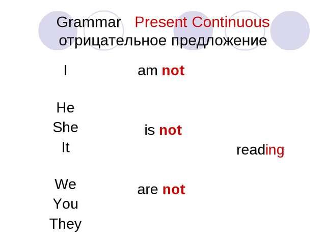 Grammar Present Сontinuous отрицательное предложение I He She It We You They...