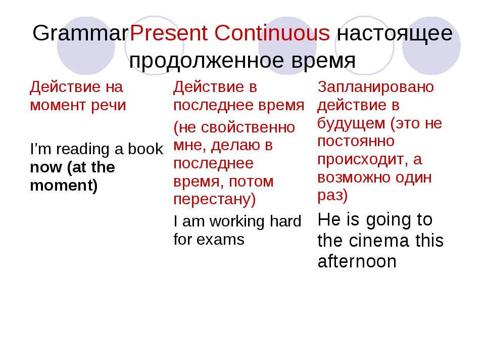 GrammarPresent Сontinuous настоящее продолженное время Действие на момент ре...