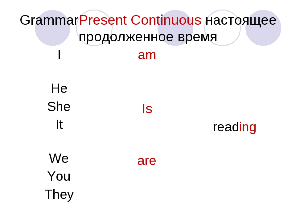 Grammar	Present Сontinuous настоящее продолженное время I He She It We You Th...