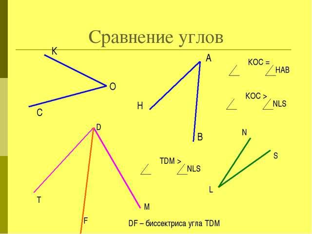 Сравнение углов О К С Н А В Т D M N L S F DF – биссектриса угла TDM