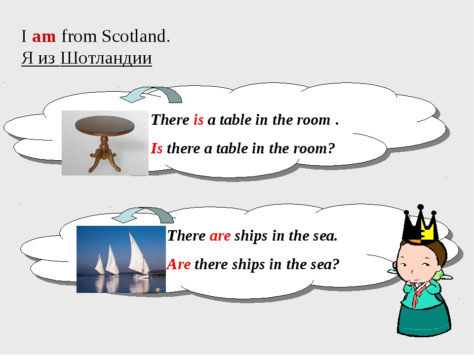 I am from Scotland. Я из Шотландии There is a table in the room . Is there a...
