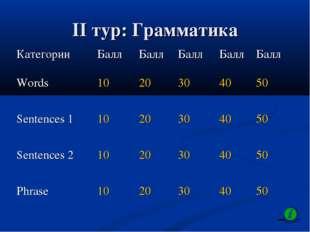 II тур: Грамматика КатегорииБаллБаллБаллБаллБалл Words 1020304050 S