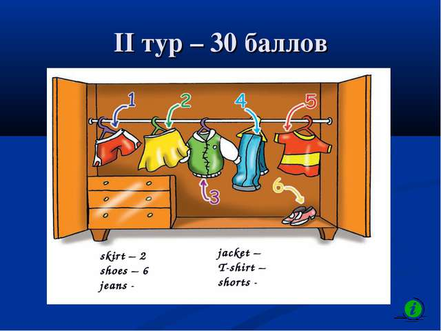 II тур – 30 баллов skirt – 2 shoes – 6 jeans - jacket – T-shirt – shorts -