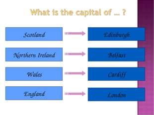 Scotland Northern Ireland Wales England Edinburgh Belfast Cardiff London