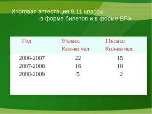 Итоговая аттестация 9,11 классы в форме билетов и в форме ЕГЭ Год9 клас