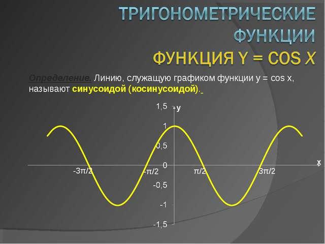 Определение. Линию, служащую графиком функции y = cos x, называют синусоидой...