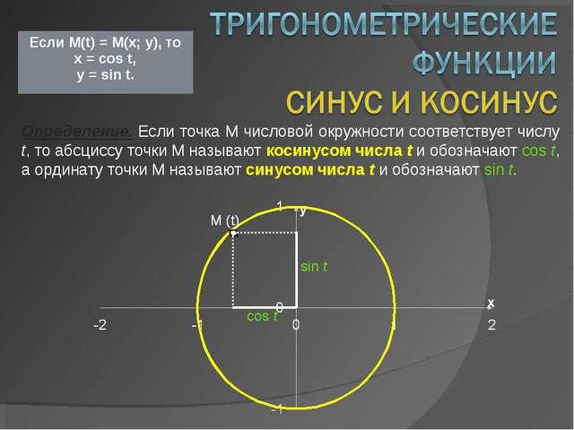 Определение. Если точка М числовой окружности соответствует числу t, то абсци...