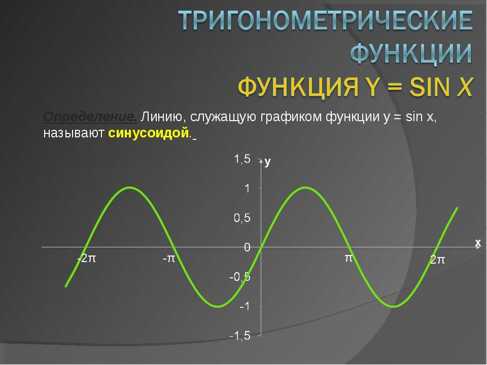 Определение. Линию, служащую графиком функции y = sin x, называют синусоидой....