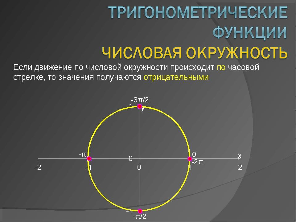 Если движение по числовой окружности происходит по часовой стрелке, то значен...