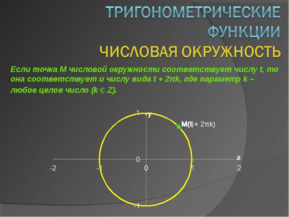 Если точка М числовой окружности соответствует числу t, то она соответствует...