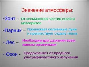 Значение атмосферы: Зонт – Парник – Лес – Озон - От космических частиц пыли и