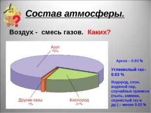 Состав атмосферы. Воздух - смесь газов. Каких? Аргон – 0.93 % Углекислый газ–
