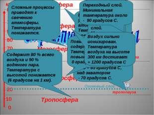 Тропосфера Стратосфера Термосфера Мезосфера Содержит 80 % всего воздуха и 90