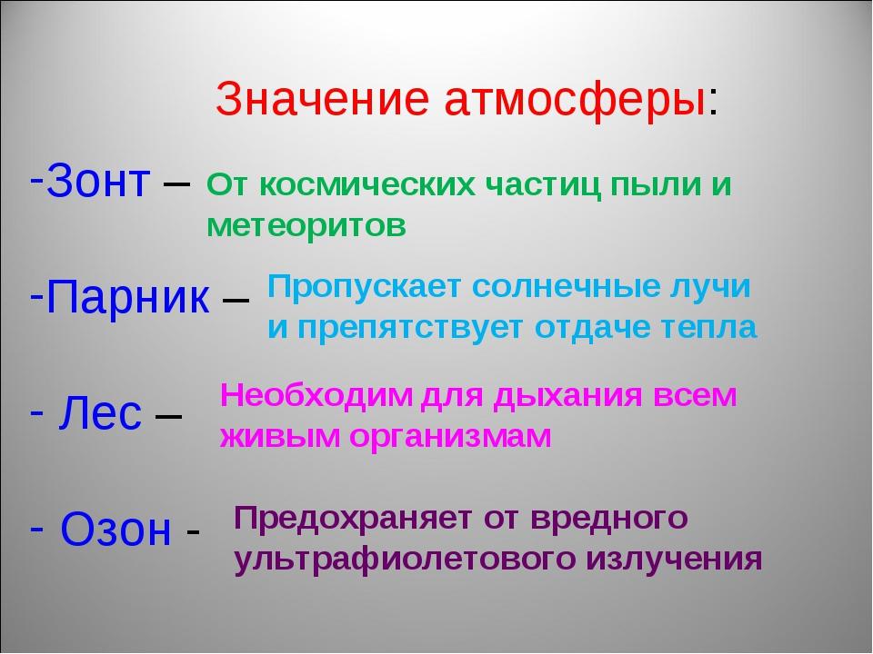 Значение атмосферы: Зонт – Парник – Лес – Озон - От космических частиц пыли и...
