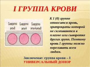 I ГРУППА КРОВИ К I (0) группе относится кровь, эритроциты которой не склеиваю