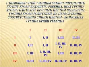 IIIIIIIV III, III, IIIII, III III, III, III, II, III, IVII, III,