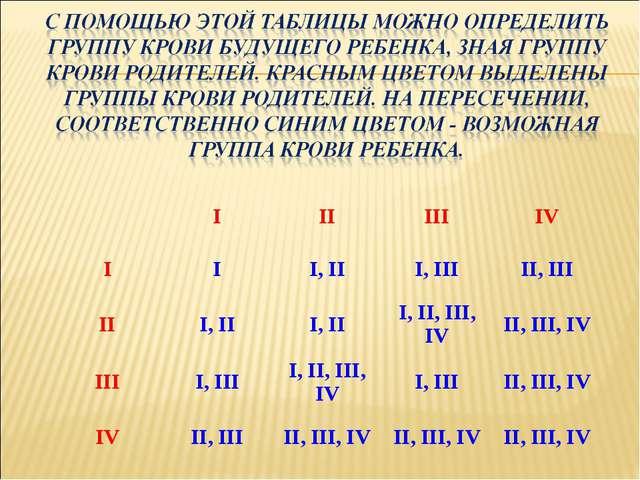 IIIIIIIV III, III, IIIII, III III, III, III, II, III, IVII, III,...