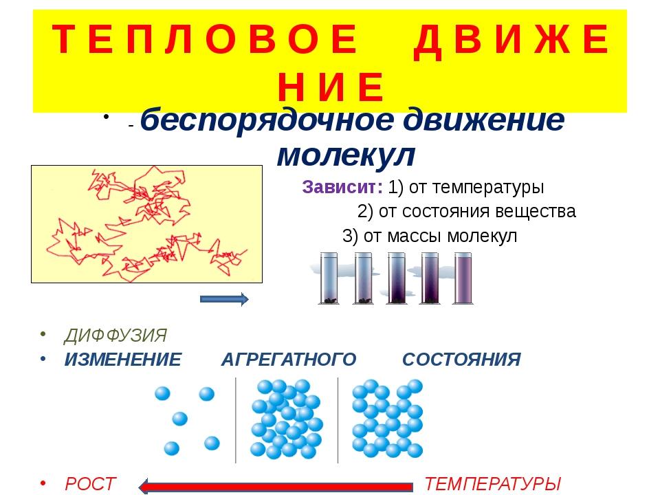 Т Е П Л О В О Е Д В И Ж Е Н И Е - беспорядочное движение молекул Зависит: 1)...