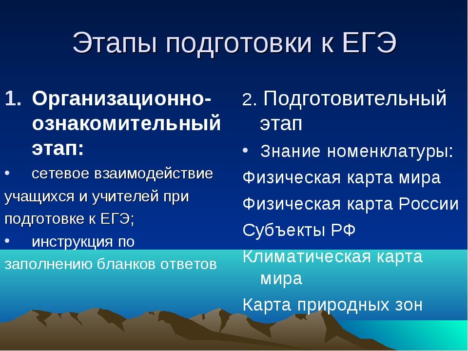 Этапы подготовки к ЕГЭ Организационно-ознакомительный этап: сетевое взаимодей...