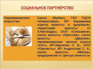 Парикмахерское искусствоСалон «Ирбис», ГБУ ТЦСО «Некрасовка», ИП Каширинка «