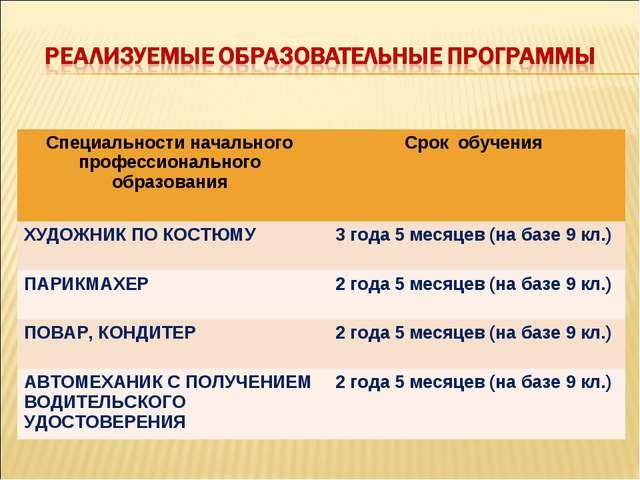 Специальности начального профессионального образования Срок обучения ХУДОЖНИ...