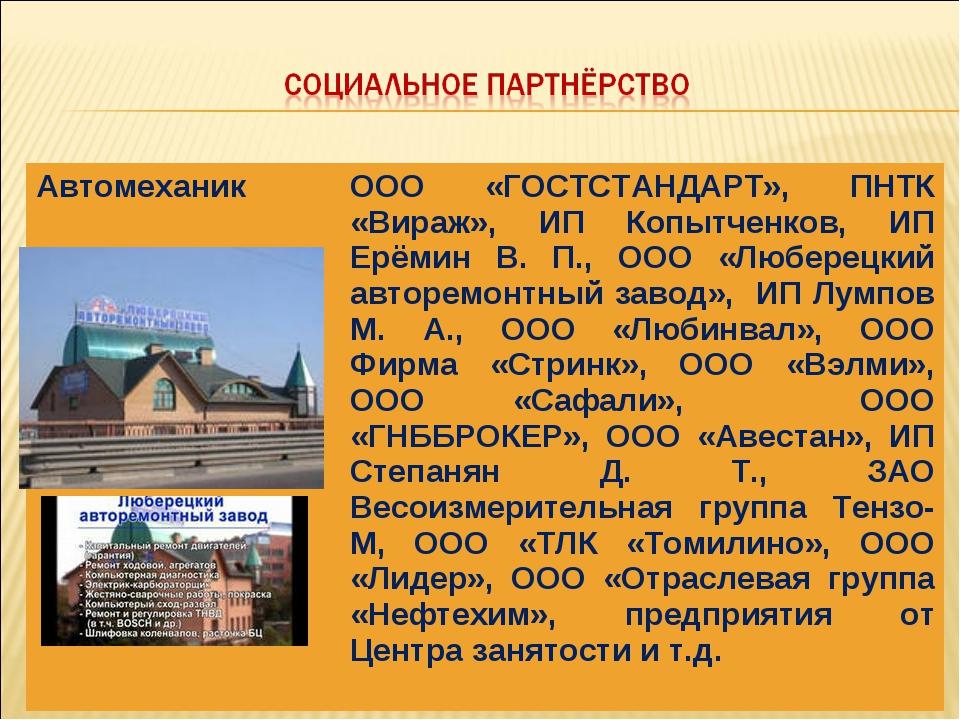 АвтомеханикООО «ГОСТСТАНДАРТ», ПНТК «Вираж», ИП Копытченков, ИП Ерёмин В. П....