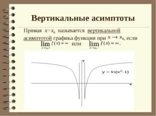 Вертикальные асимптоты Прямая х=х0 называется вертикальной асимптотой графика