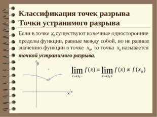 Классификация точек разрыва Точки устранимого разрыва Если в точке х0 существ