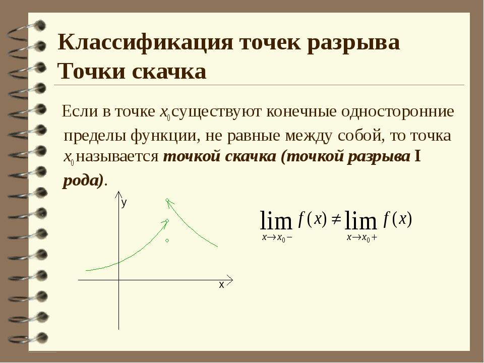 Классификация точек разрыва Точки скачка Если в точке х0 существуют конечные...