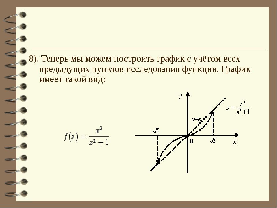 8). Теперь мы можем построить график с учётом всех предыдущих пунктов исследо...