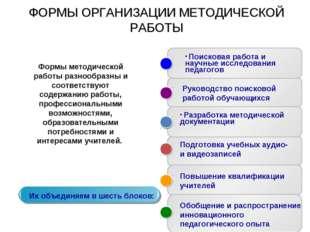 ФОРМЫ ОРГАНИЗАЦИИ МЕТОДИЧЕСКОЙ РАБОТЫ Поисковая работа и научные исследования