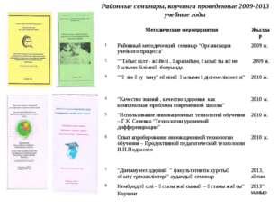 Районные семинары, коучинги проведенные 2009-2013 учебные годы Методические
