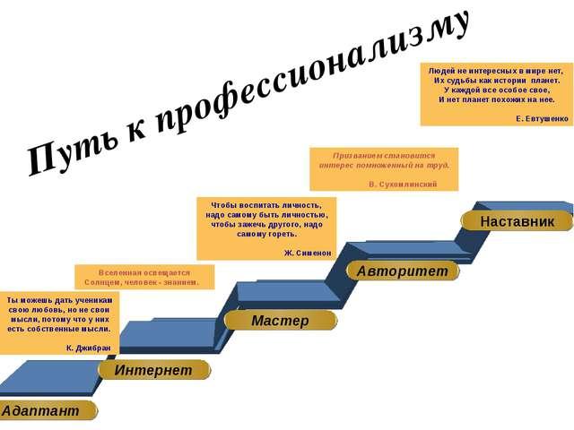 Путь к профессионализму Людей не интересных в мире нет, Их судьбы как истории...