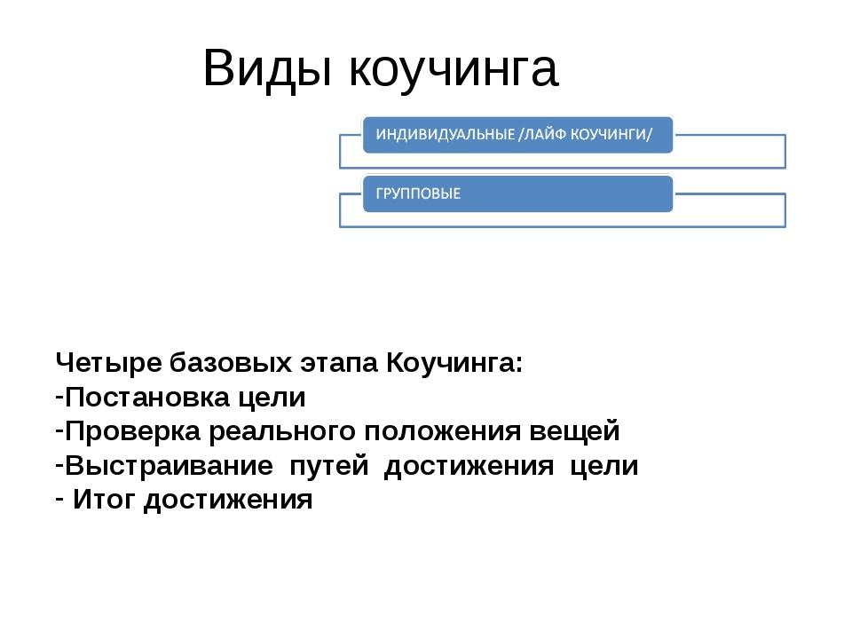 Виды коучинга Четыре базовых этапа Коучинга: Постановка цели Проверка реально...
