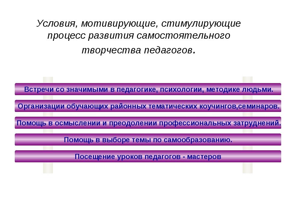 Встречи со значимыми в педагогике, психологии, методике людьми. Организации...